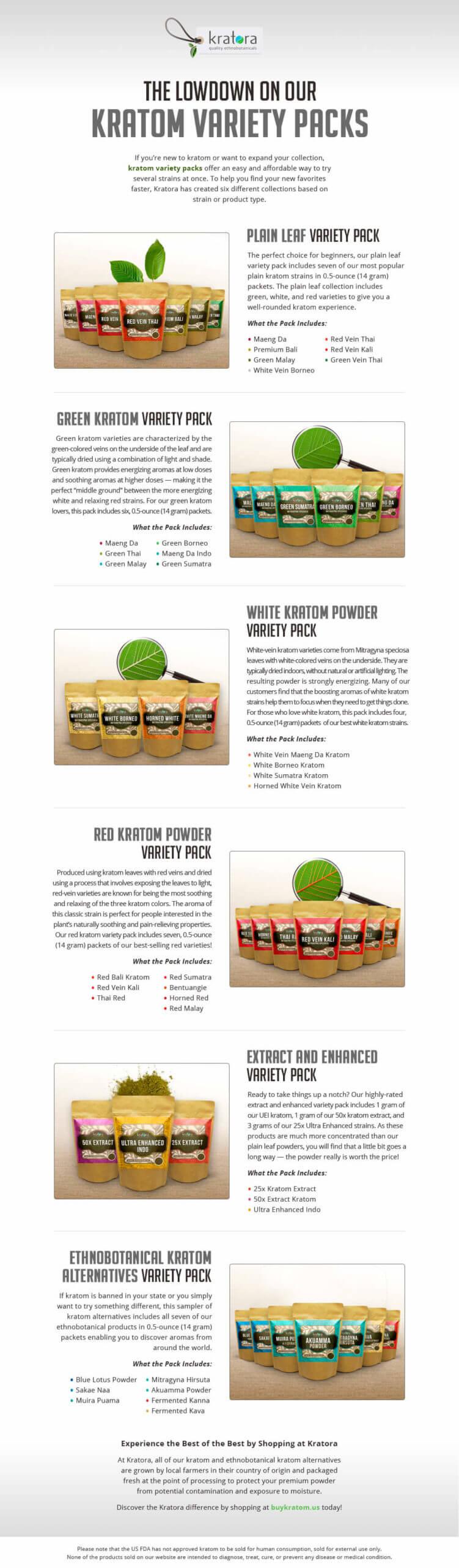 Infographic_LowdownKratomVarietyPacks_Kratora_V1R2 (1)