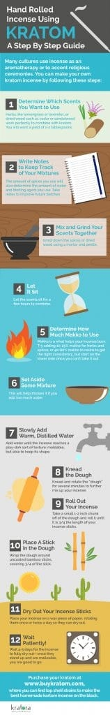 infographic-for-hand-rolled-incense-using-kratom-a-step-by-step-guide